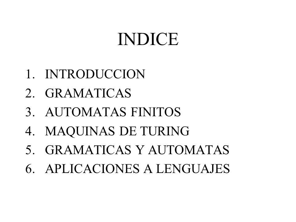 INDICE INTRODUCCION GRAMATICAS AUTOMATAS FINITOS MAQUINAS DE TURING