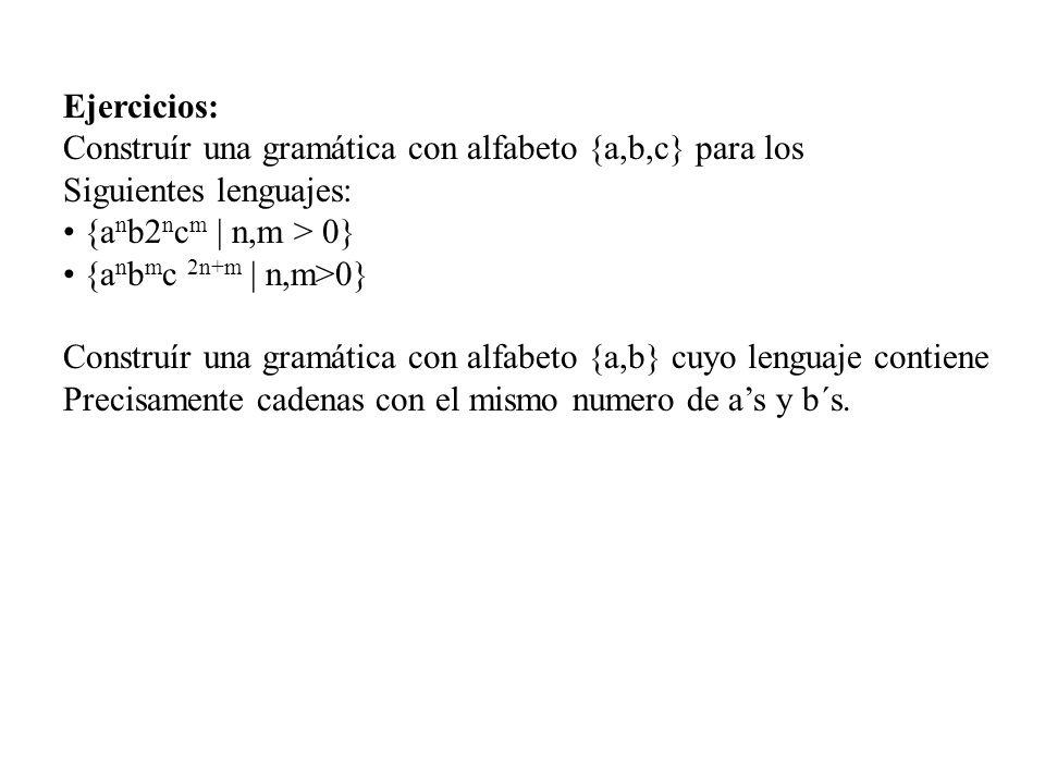 Ejercicios: Construír una gramática con alfabeto {a,b,c} para los. Siguientes lenguajes: {anb2ncm | n,m > 0}