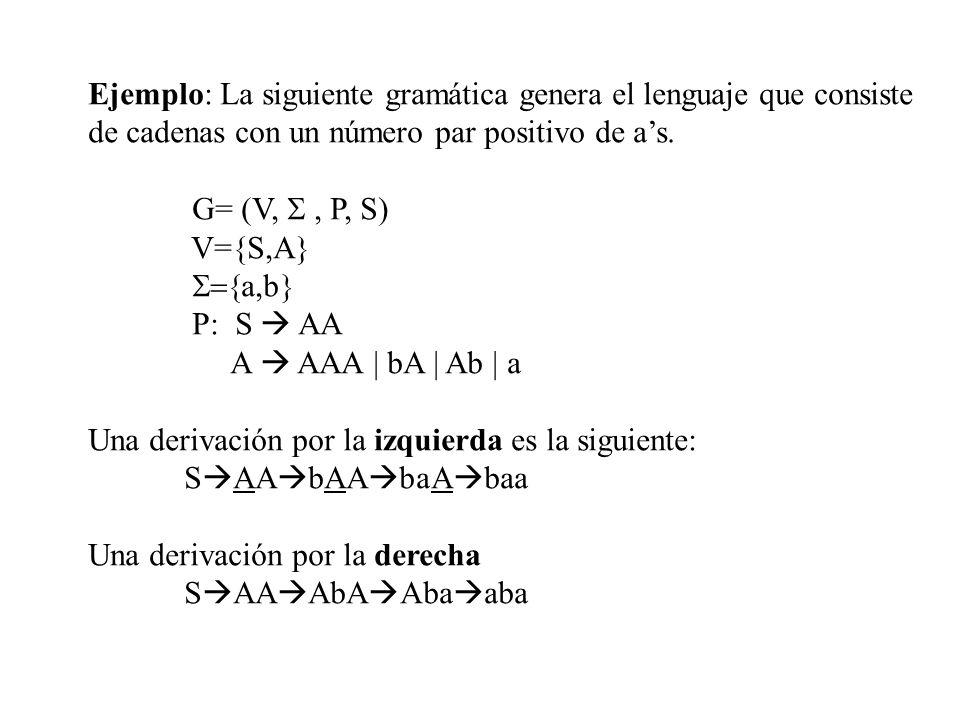 Ejemplo: La siguiente gramática genera el lenguaje que consiste