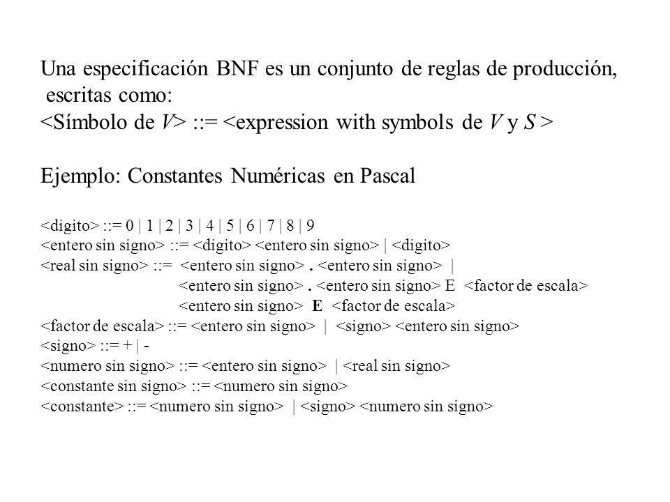 Una especificación BNF es un conjunto de reglas de producción,