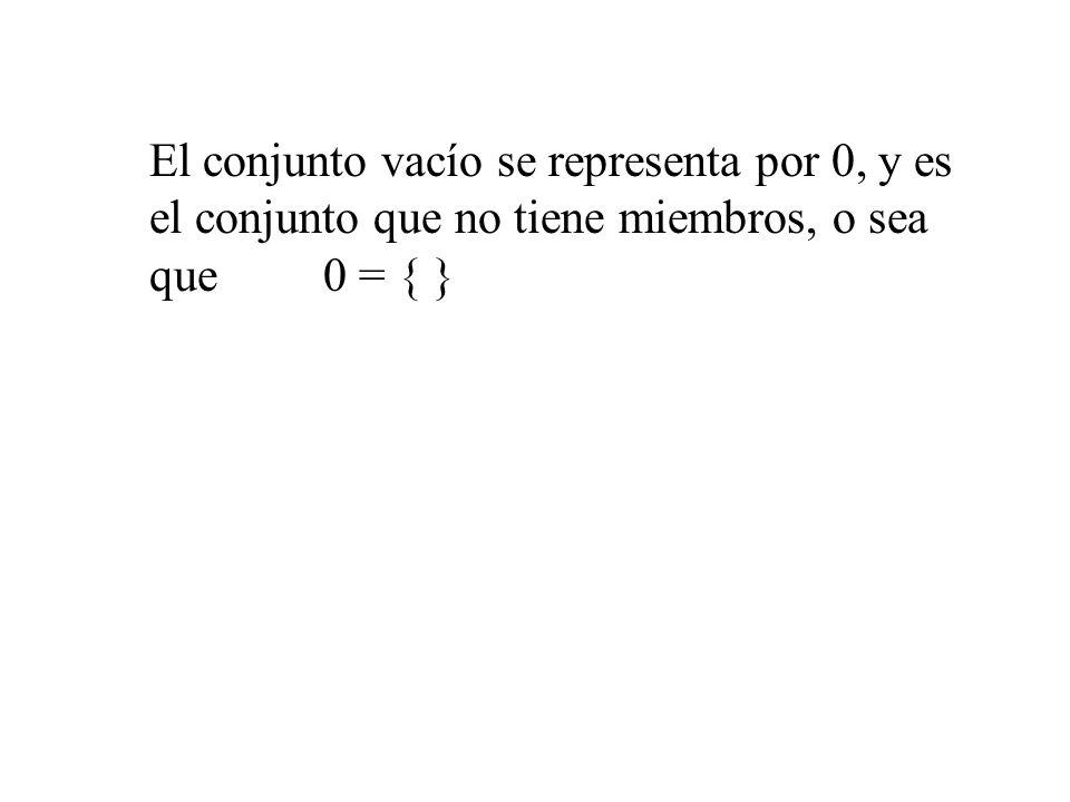 El conjunto vacío se representa por 0, y es el conjunto que no tiene miembros, o sea que 0 = { }