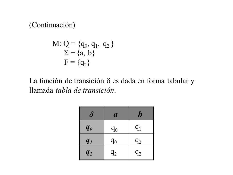 d a b (Continuación) M: Q = {q0, q1, q2 } S = {a, b} F = {q2}