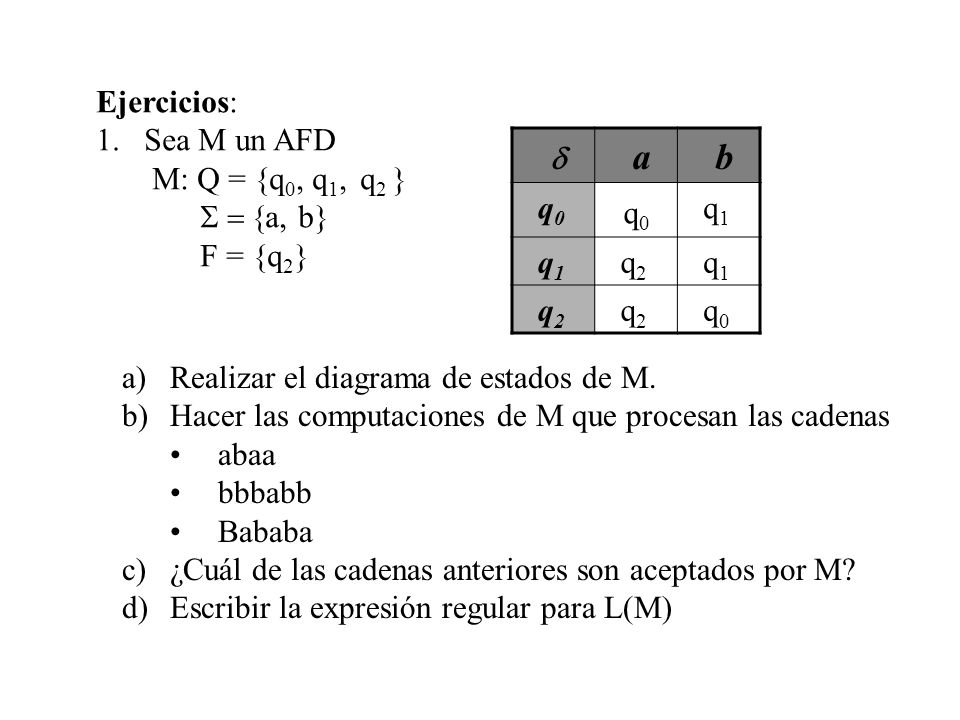 d a b Ejercicios: Sea M un AFD M: Q = {q0, q1, q2 } S = {a, b}