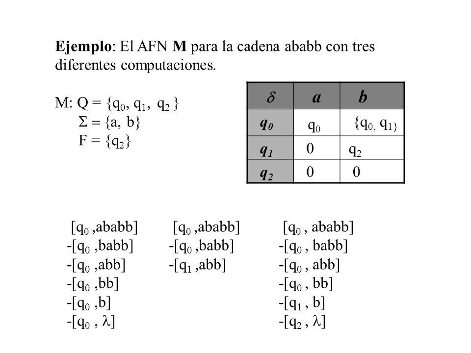 Ejemplo: El AFN M para la cadena ababb con tres diferentes computaciones.