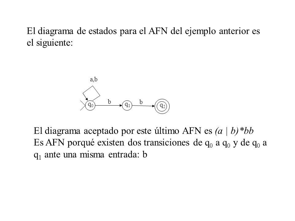 El diagrama aceptado por este último AFN es (a | b)*bb