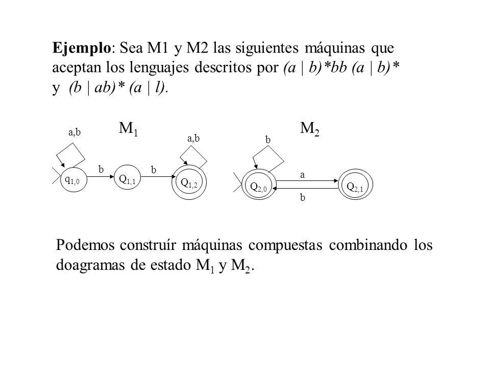 Ejemplo: Sea M1 y M2 las siguientes máquinas que aceptan los lenguajes descritos por (a | b)*bb (a | b)*