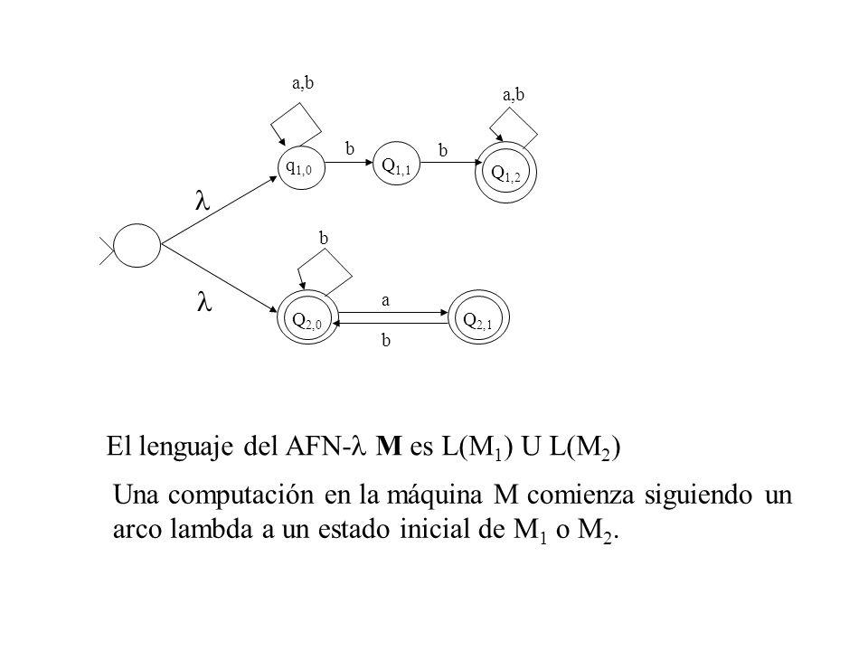 El lenguaje del AFN-l M es L(M1) U L(M2)
