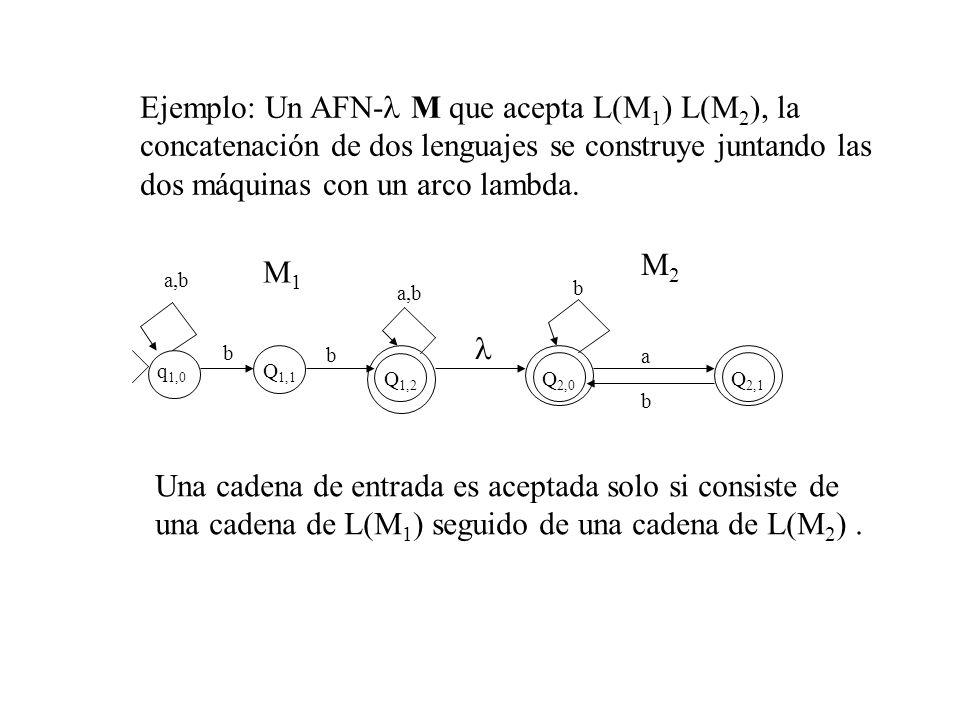 Ejemplo: Un AFN-l M que acepta L(M1) L(M2), la concatenación de dos lenguajes se construye juntando las dos máquinas con un arco lambda.