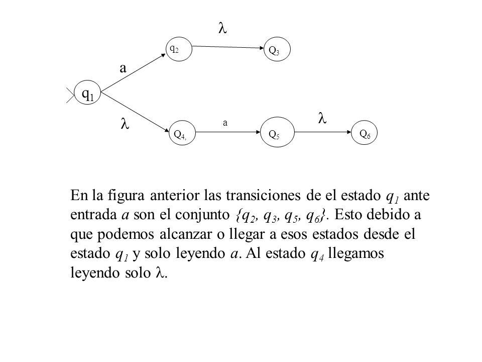 l q2. Q3. a. q1. l. l. a. Q4, Q5. Q6.