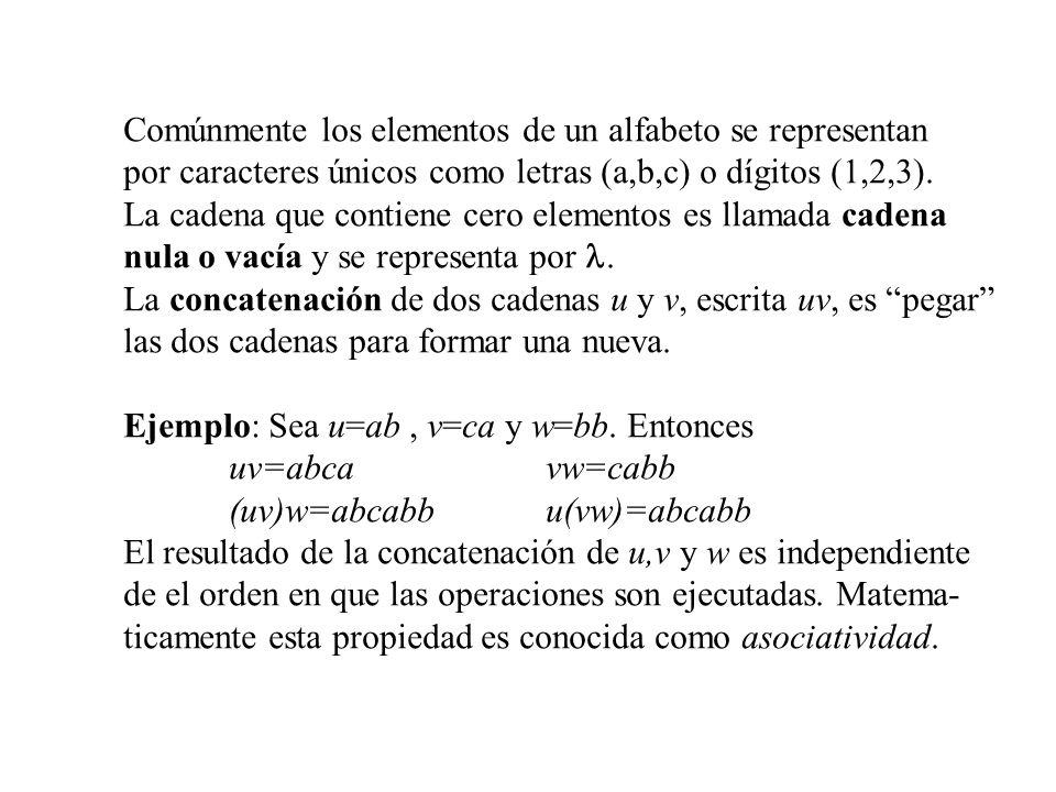 Comúnmente los elementos de un alfabeto se representan