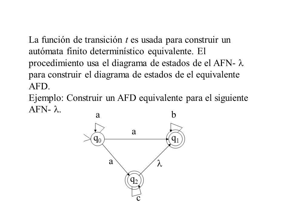 La función de transición t es usada para construir un autómata finito determinístico equivalente. El procedimiento usa el diagrama de estados de el AFN- l para construir el diagrama de estados de el equivalente AFD.