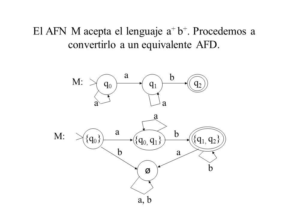 El AFN M acepta el lenguaje a+ b+