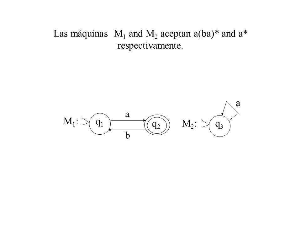 Las máquinas M1 and M2 aceptan a(ba)* and a* respectivamente.