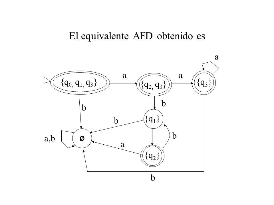 El equivalente AFD obtenido es