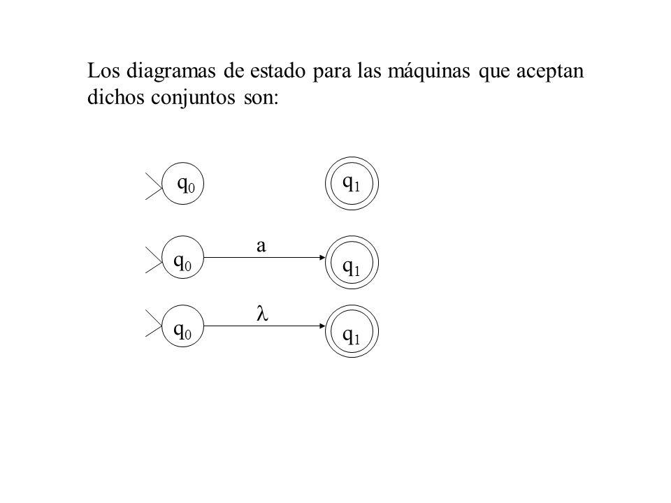 Los diagramas de estado para las máquinas que aceptan dichos conjuntos son:
