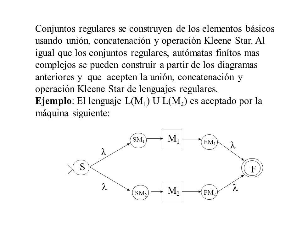 Conjuntos regulares se construyen de los elementos básicos usando unión, concatenación y operación Kleene Star. Al igual que los conjuntos regulares, autómatas finítos mas complejos se pueden construir a partir de los diagramas anteriores y que acepten la unión, concatenación y operación Kleene Star de lenguajes regulares.