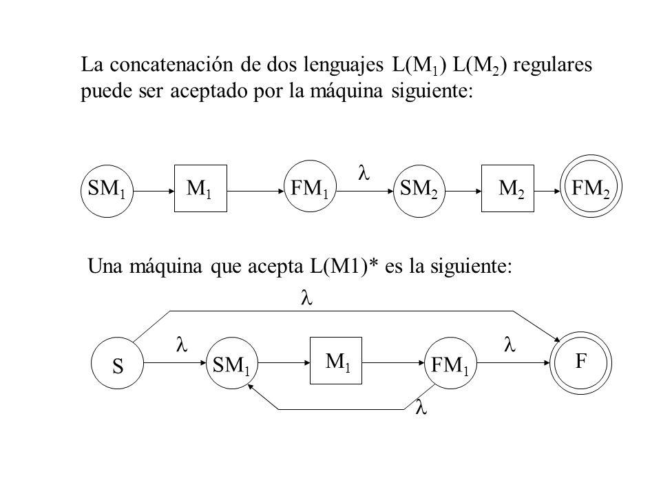 La concatenación de dos lenguajes L(M1) L(M2) regulares puede ser aceptado por la máquina siguiente: