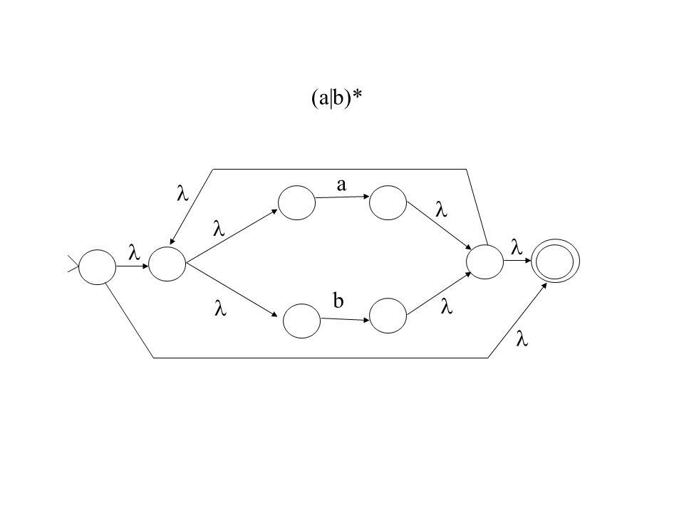 (a|b)* l b a