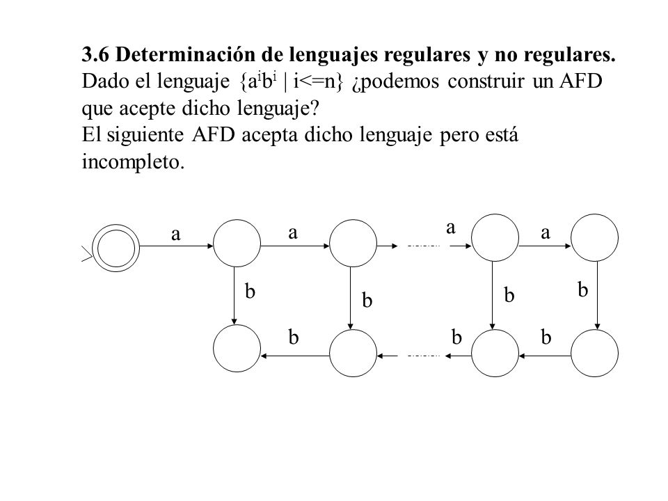 3.6 Determinación de lenguajes regulares y no regulares.