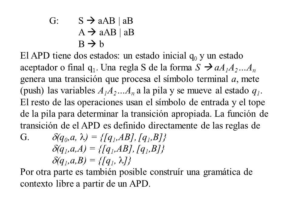 G: S  aAB | aB A  aAB | aB. B  b.