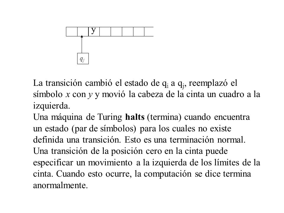 y qj. La transición cambió el estado de qi a qj, reemplazó el símbolo x con y y movió la cabeza de la cinta un cuadro a la izquierda.