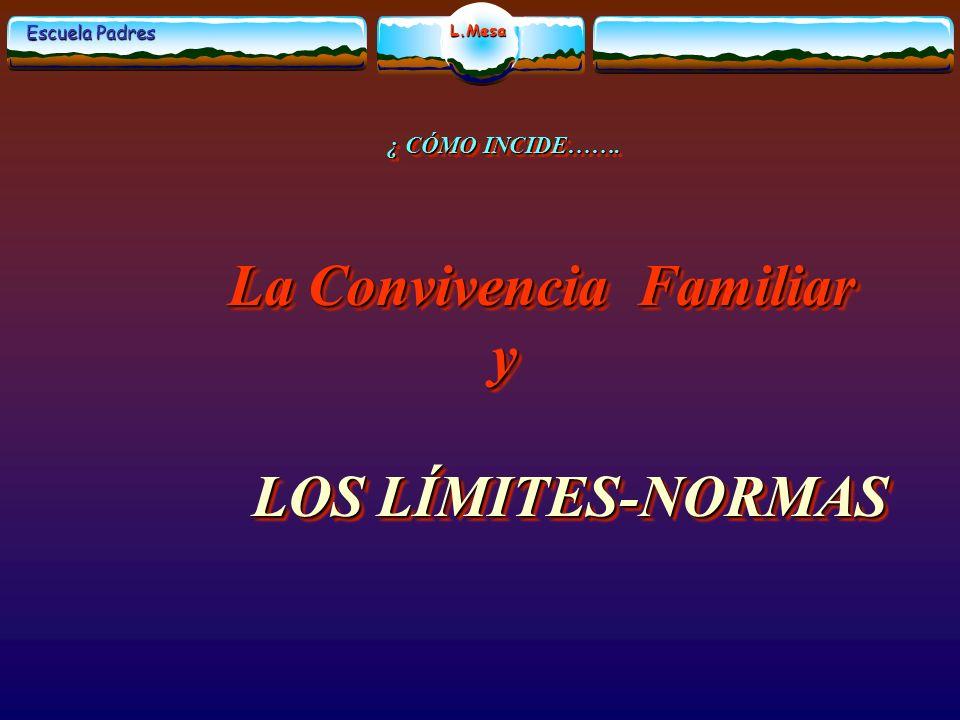 ¿ CÓMO INCIDE……. La Convivencia Familiar y LOS LÍMITES-NORMAS
