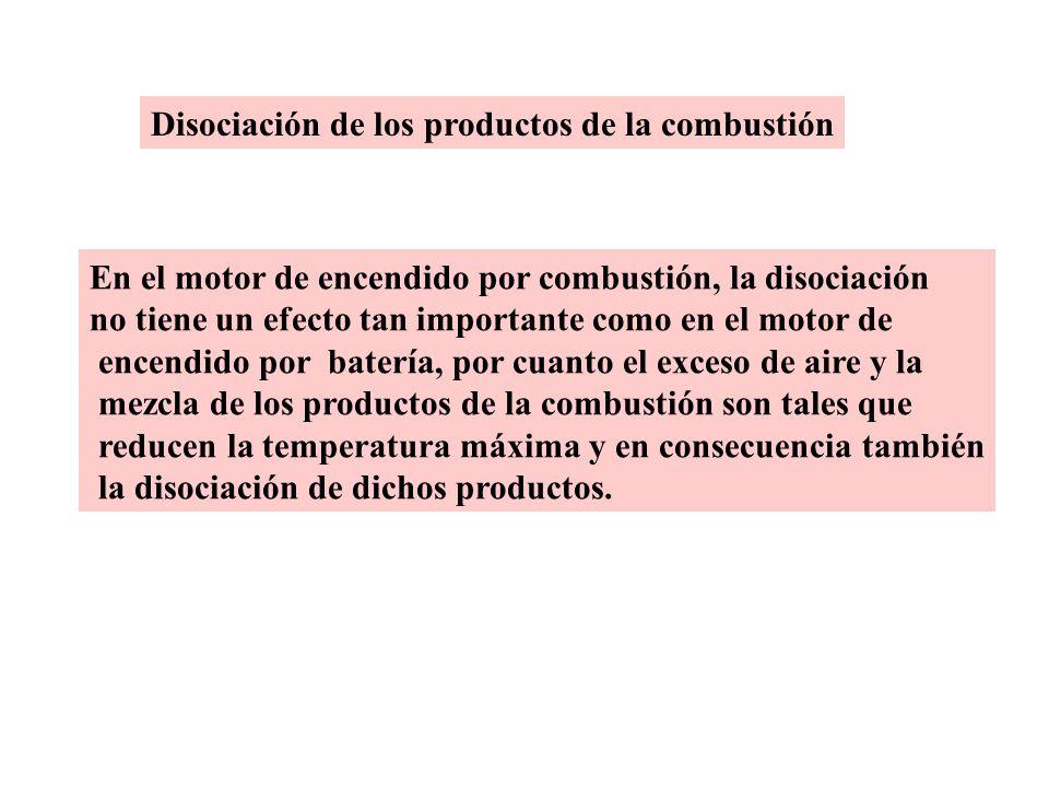 Disociación de los productos de la combustión