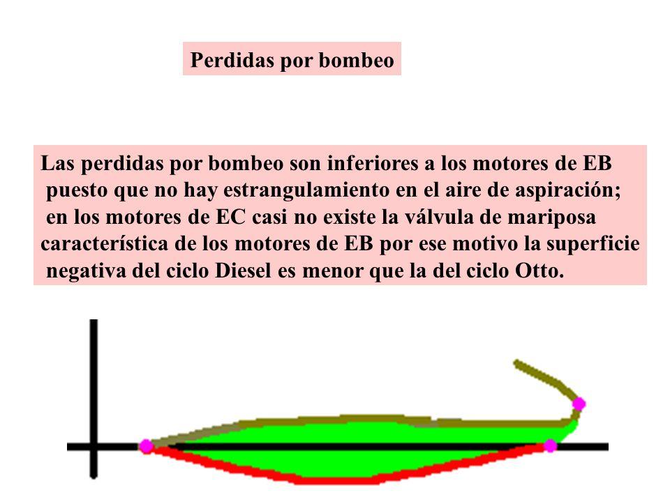 Perdidas por bombeo Las perdidas por bombeo son inferiores a los motores de EB. puesto que no hay estrangulamiento en el aire de aspiración;
