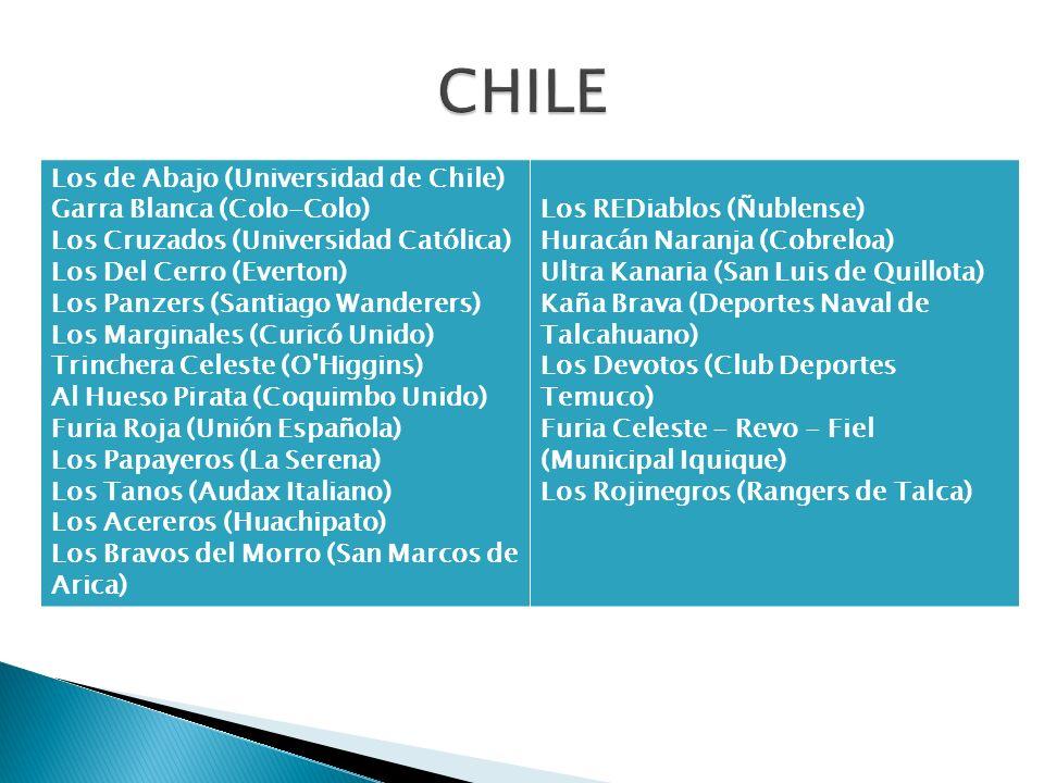 CHILE Los de Abajo (Universidad de Chile) Garra Blanca (Colo-Colo)