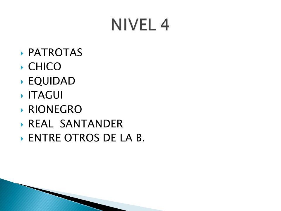 NIVEL 4 PATROTAS CHICO EQUIDAD ITAGUI RIONEGRO REAL SANTANDER