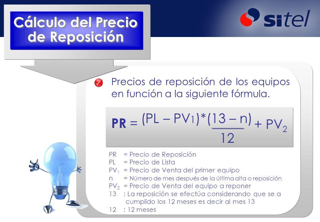 Cálculo del Precio de Reposición