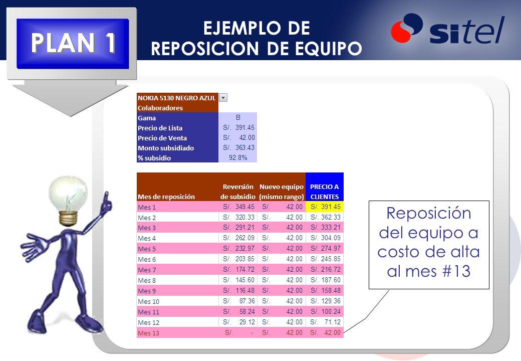 EJEMPLO DE REPOSICION DE EQUIPO