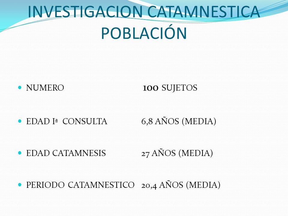 INVESTIGACION CATAMNESTICA POBLACIÓN