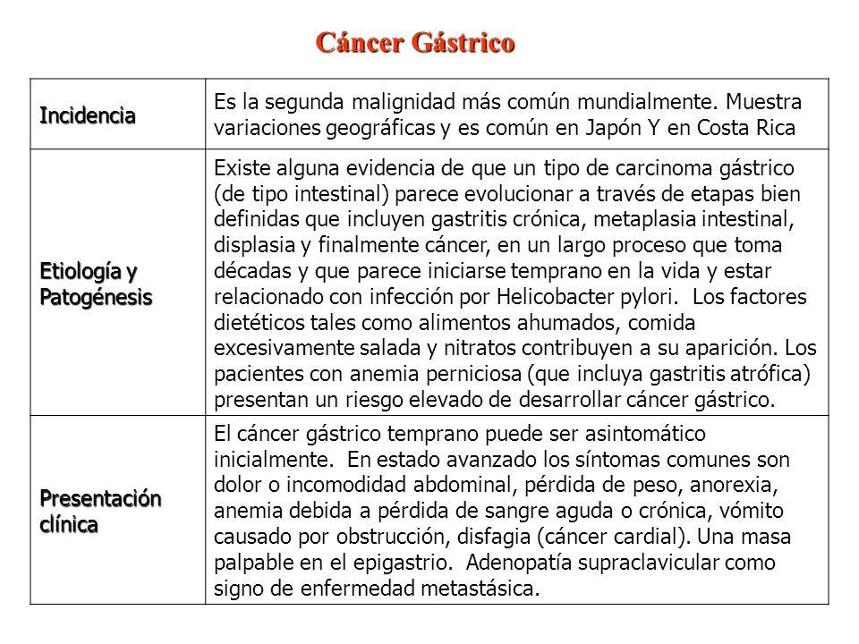 Etiología y Patogénesis