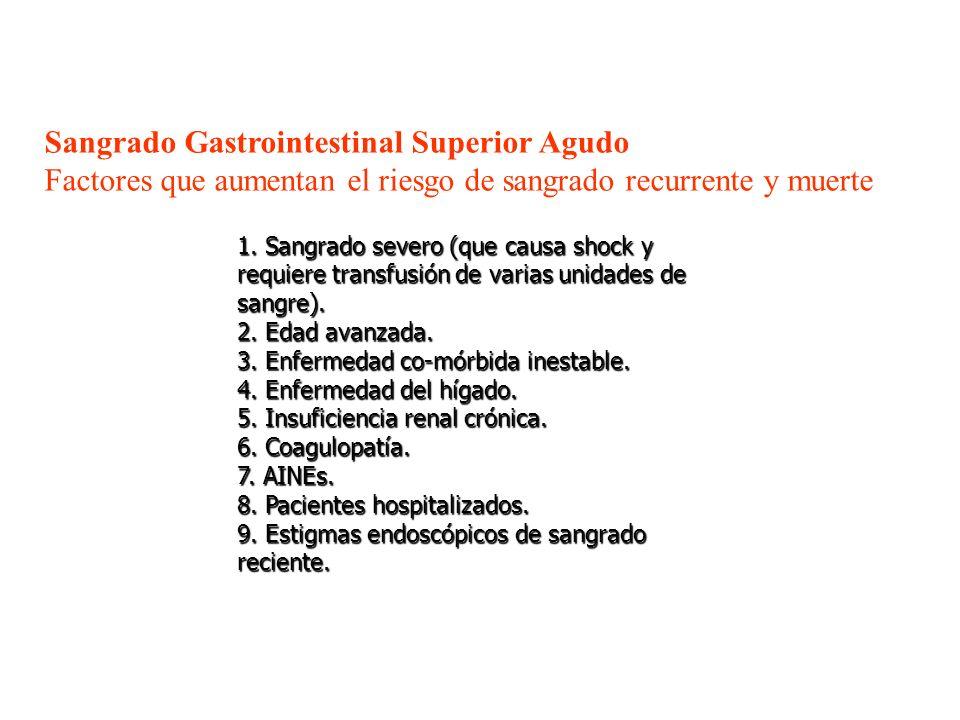 Sangrado Gastrointestinal Superior Agudo Factores que aumentan el riesgo de sangrado recurrente y muerte