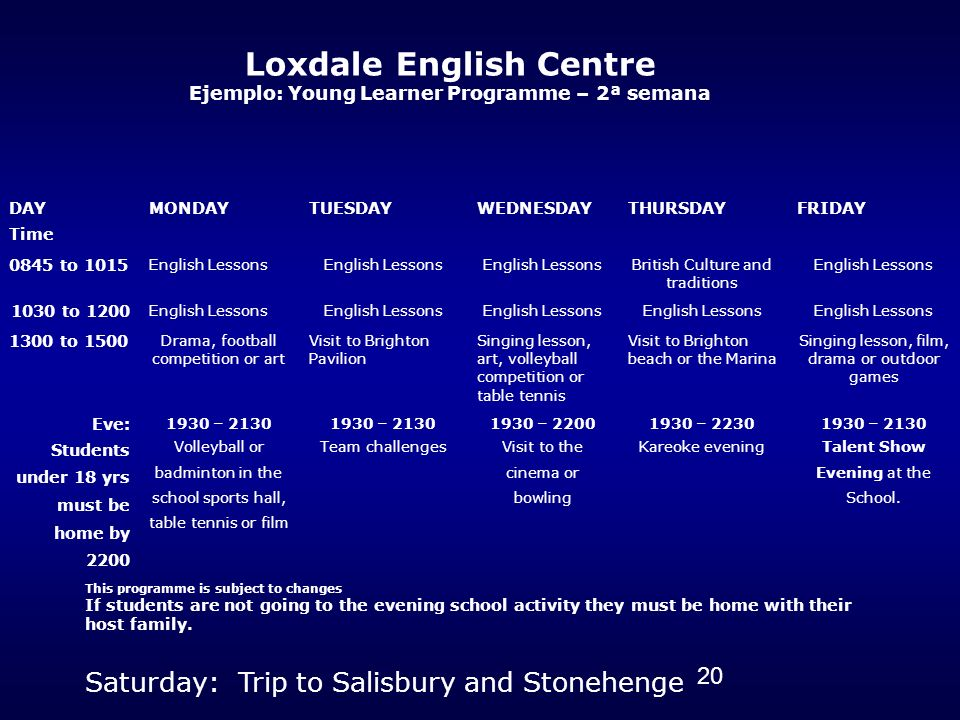 Loxdale English Centre Ejemplo: Young Learner Programme – 2ª semana