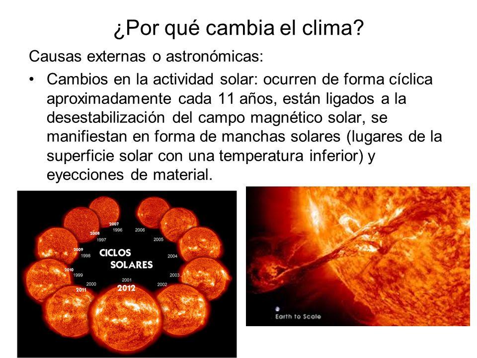 ¿Por qué cambia el clima