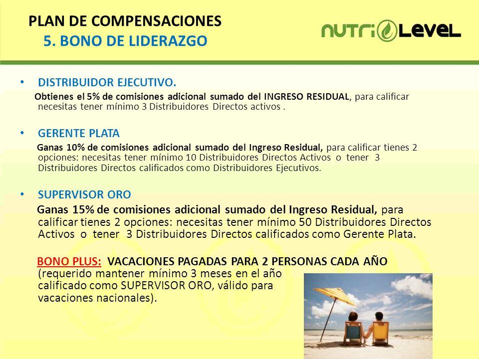 PLAN DE COMPENSACIONES 5. BONO DE LIDERAZGO