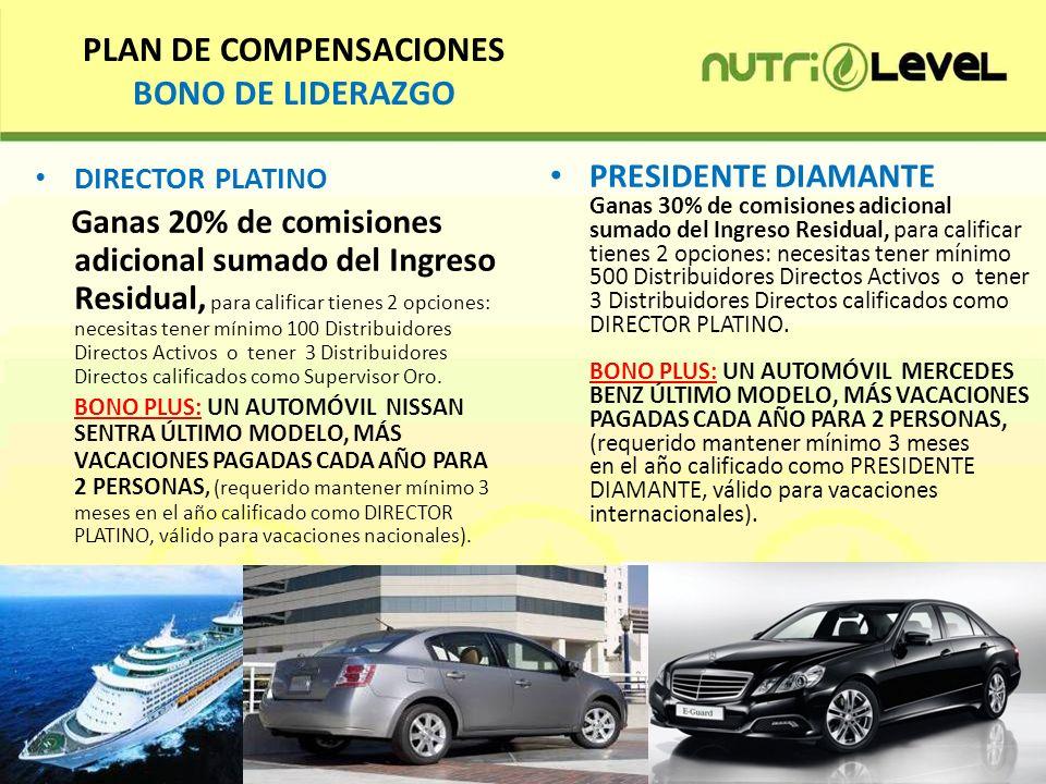 PLAN DE COMPENSACIONES BONO DE LIDERAZGO