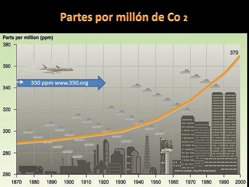 Partes por millón de Co 2 350 ppm www.350.org