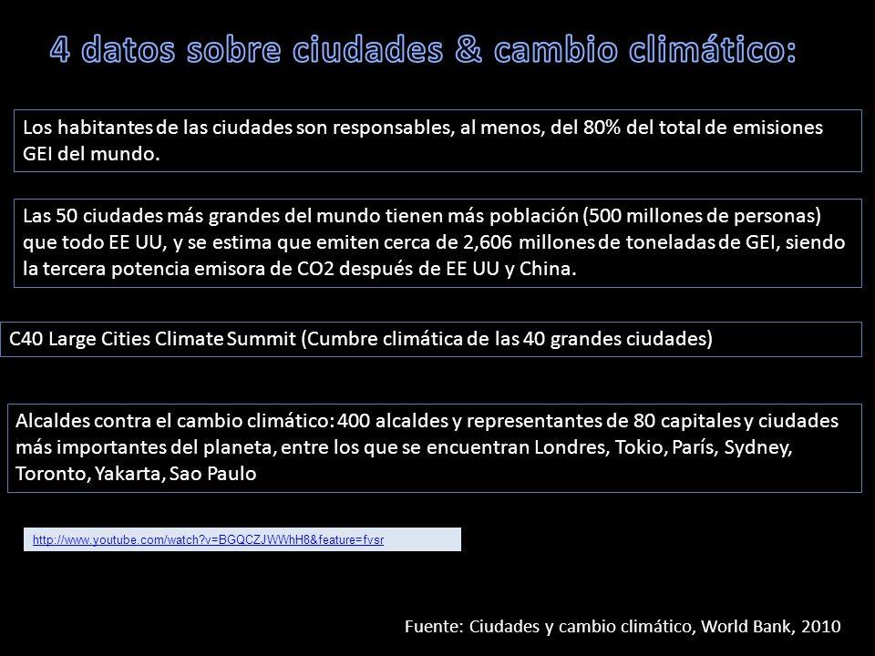 4 datos sobre ciudades & cambio climático: