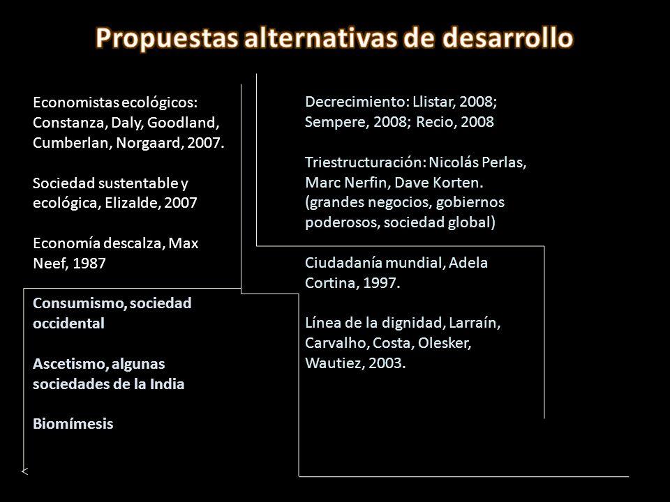 Propuestas alternativas de desarrollo