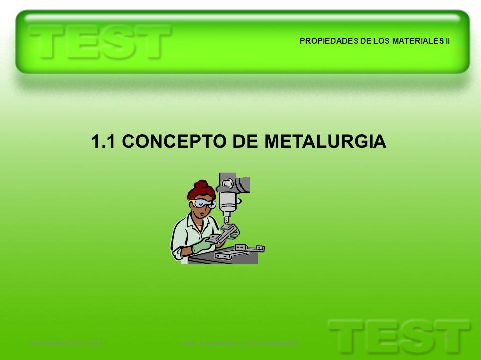 1.1 CONCEPTO DE METALURGIA