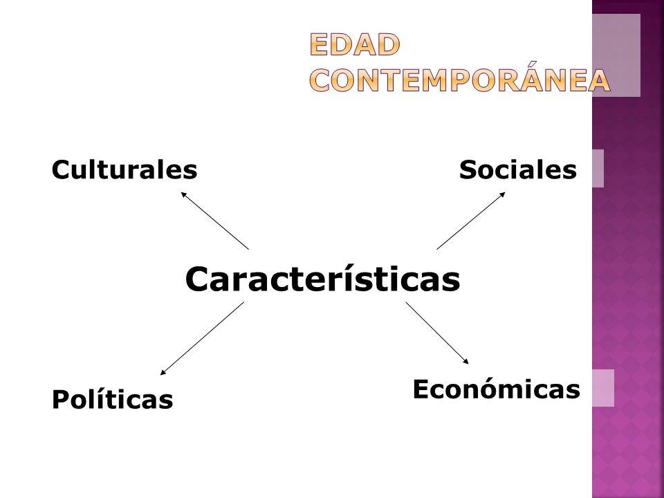 Características Edad Contemporánea Culturales Sociales Económicas