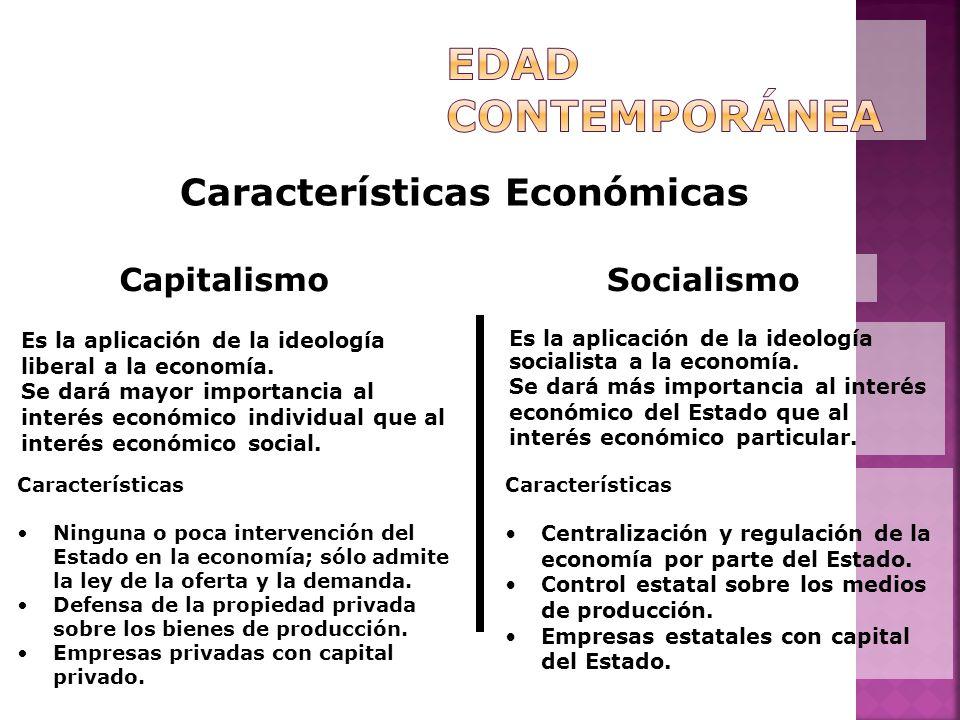 Edad Contemporánea Características Económicas Capitalismo Socialismo