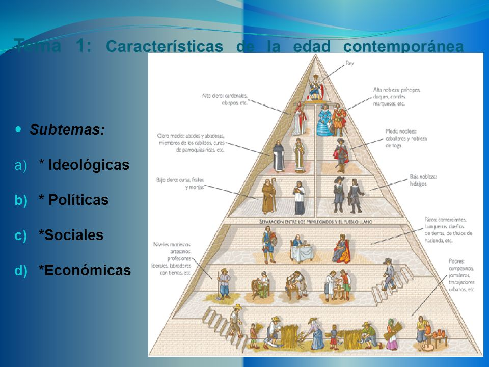 Tema 1: Características de la edad contemporánea