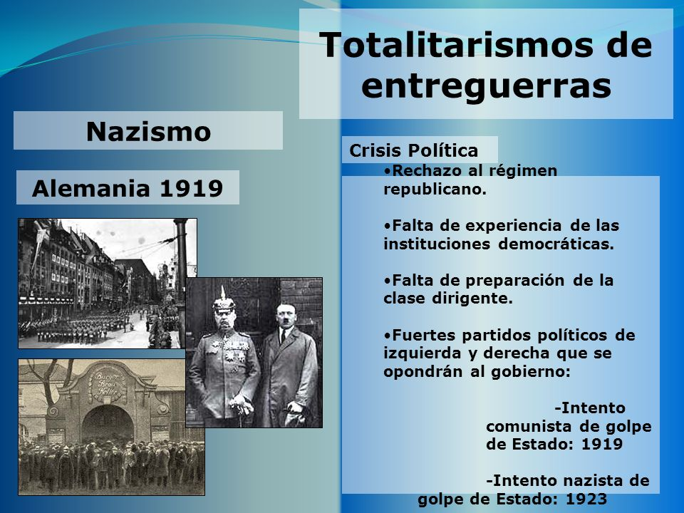 Totalitarismos de entreguerras