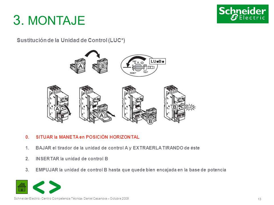 3. MONTAJE Sustitución de la Unidad de Control (LUC*)
