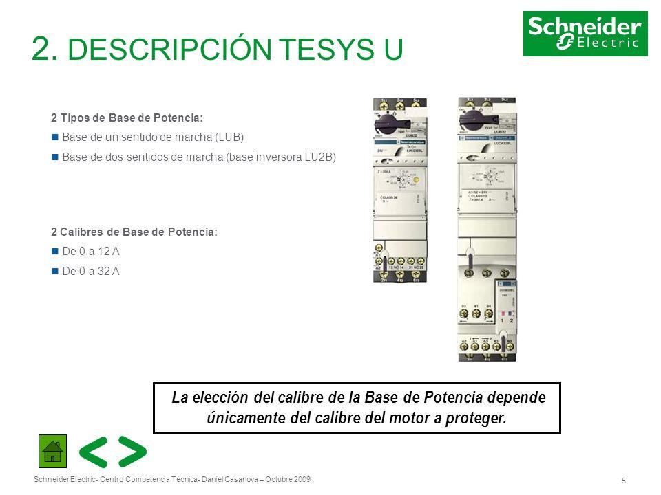 2. DESCRIPCIÓN TESYS U2 Tipos de Base de Potencia: Base de un sentido de marcha (LUB) Base de dos sentidos de marcha (base inversora LU2B)