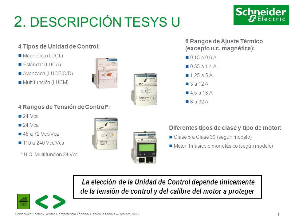 2. DESCRIPCIÓN TESYS U 6 Rangos de Ajuste Térmico (excepto u.c. magnética): 0,15 a 0,6 A. 0,35 a 1,4 A.